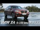 Новый BMW X4 Что впечатляет