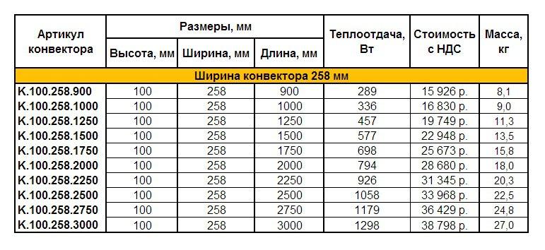 Прайс EVA K.100.258 ширина 258 мм, высота 100 мм