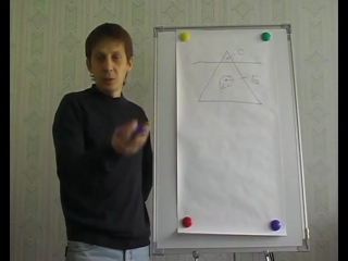 Техника самогипноза ч. I (видео обучение) № 1 [uroki-online.com]