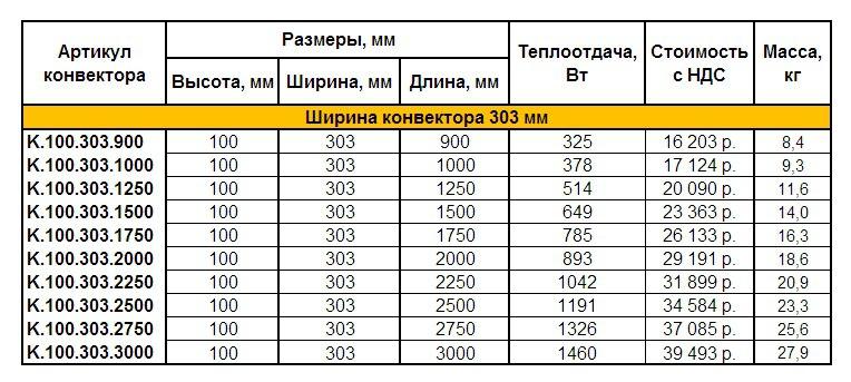 Прайс EVA K.100.303 ширина 303 мм, высота 100 мм