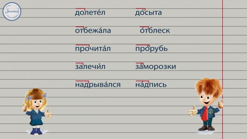 Русский 3 Безударные гласные в приставках