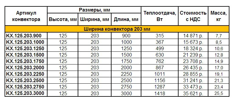 Прайс EVA KX.125.203 ширина 203 мм, высота 125 мм