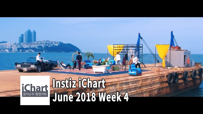 Top 20 Instiz iChart Sales Chart - June 2018 Week 4