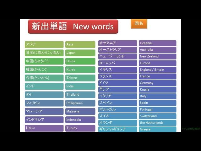 урок 0-3: Страны и регионы 日本語学習 『国・地域の発音練習』 0-3 Let's learn japanese