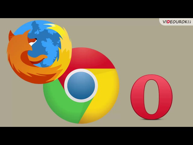 Видеоурок «What is Internet?»