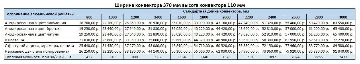 Прайс Varmann Ntherm ширина 370 мм, высота 110 мм