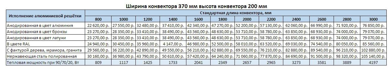 Прайс Varmann Ntherm ширина 370 мм, высота 200 мм
