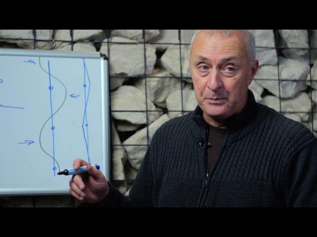 Контраварийная подготовка 7 скоростная змейка