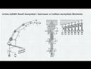 2 3 Изучение кинематических характеристик передаточных механизмов промышленного робота