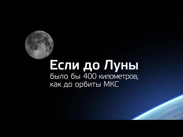 Если до Луны было бы 400 км, как до орбиты МКС