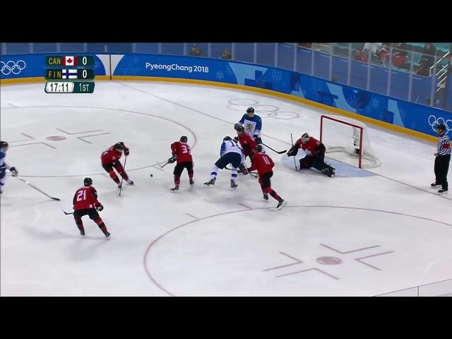 CANADA vs FINLAND 1/4, 2018