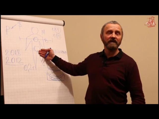 Снова о футболе Фрагмент С Данилов Москва 27 11 2014