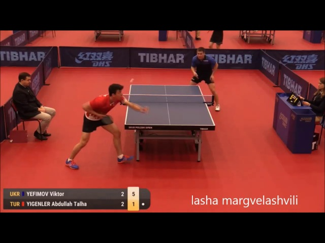 Viktor Yefimov vs Yigenler Abdullah Talha (Polish Open 2018)