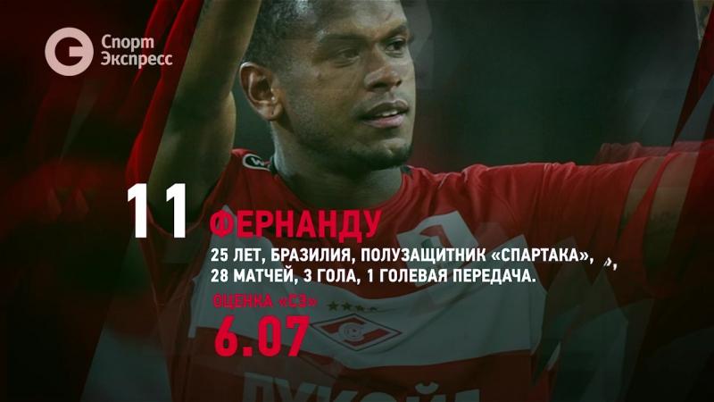 Промес – лучший! Топ-20 игроков чемпионата России