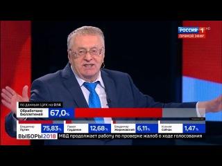 Жириновский: Я в шоке от ИТОГОВ - ЭТО ПОЗОРНЫЕ выборы!!!