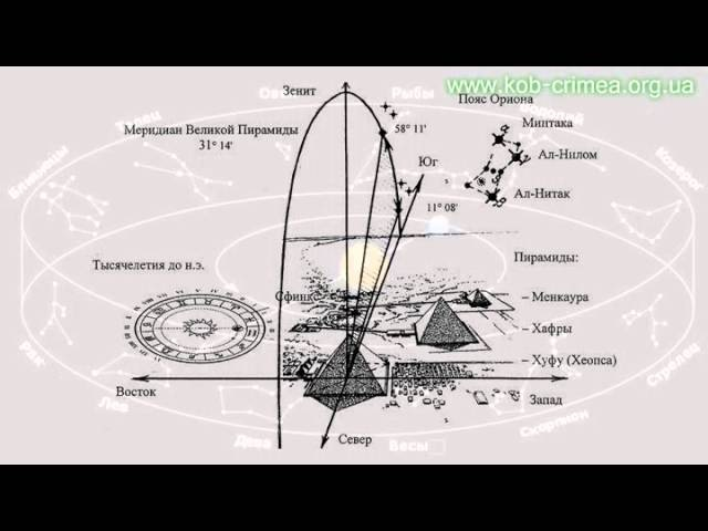 Культурология-Земля-Биосфера (2 из 3)