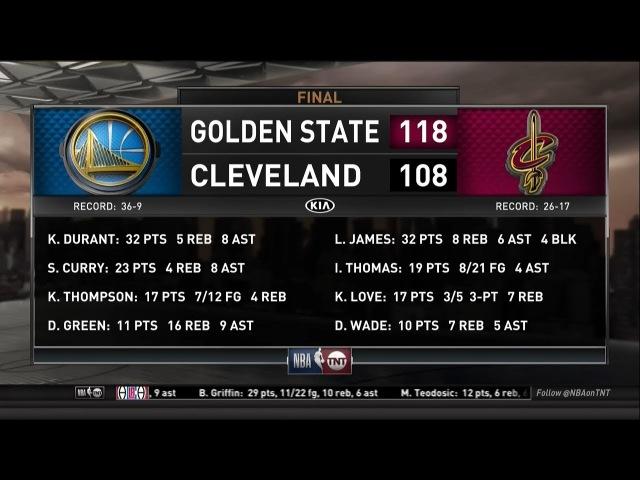 Inside the NBA Warriors vs Cavaliers Postgame Analysis January 15 2018 2017 18 NBA Season
