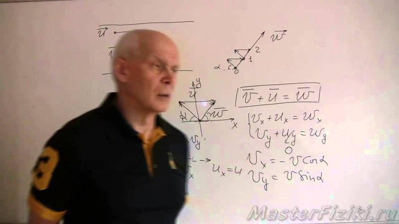 Подготовка к олимпиадам по физике. Сложение векторов при равномерном движении.