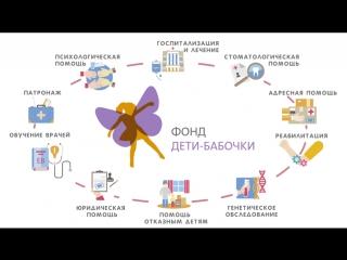 Фонду Дети-бабочки 7 лет