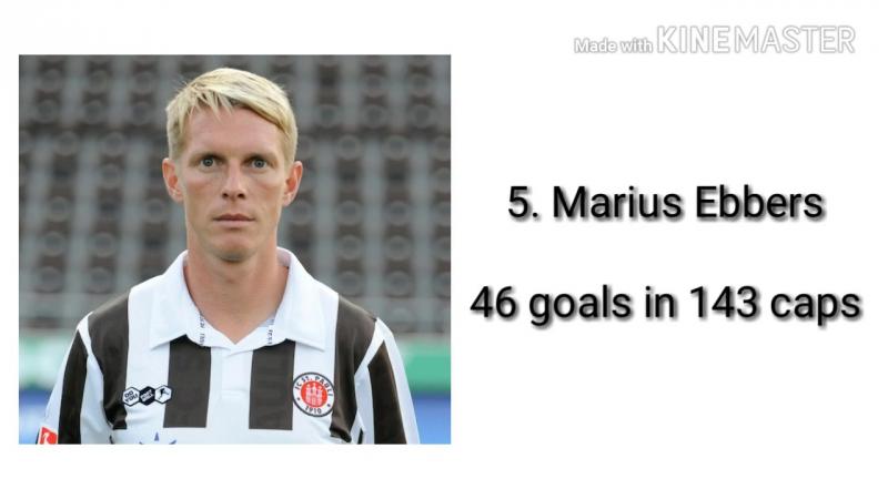 FC Sankt Pauli Top Goal Scorers