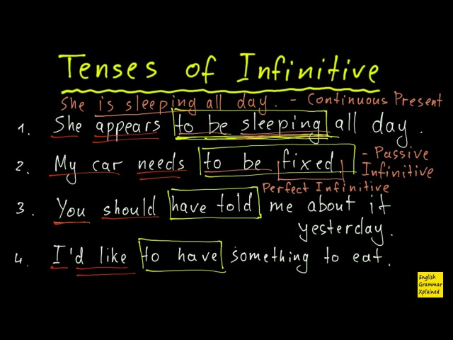 Tenses of Infinitive