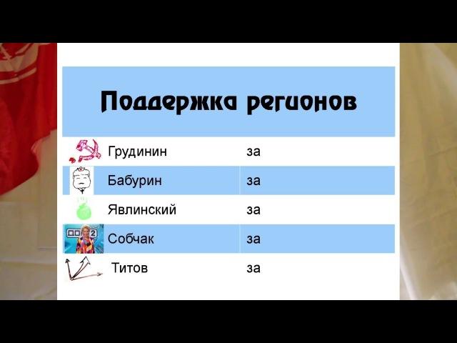 Анализ и Синтез Предвыборные программы 2018 ч.2 - Грудинин, Явлинский, Собчак, Титов, Бабурин