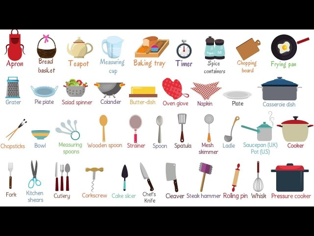 Kids Vocabulary Kitchen Utensils Vocabulary Learn Things in the Kitchen for Kids