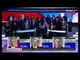Жириновский в ШОКЕ от итогов выборов президента России