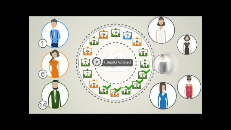 Business-Machine-presentation-pt-português-negócios directa Veronika Sitnikova