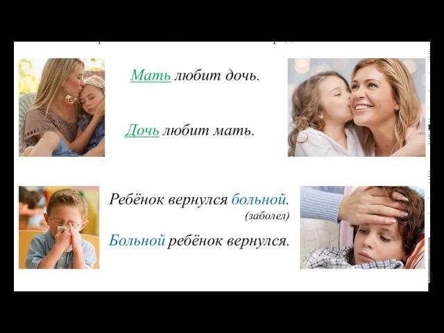 ЕГЭ 2017. Порядок слов в предложении. Вопрос 7 (синтаксические нормы). Русский язык.
