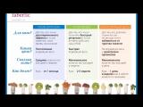 Управление весом от Фаберлик. Выбирайте один из трех способов управления весом