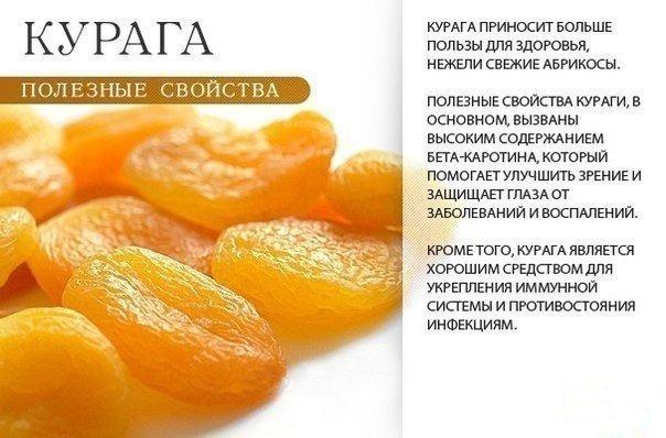 Курага полезнее свежих абрикосов, но слишком красивые безупречные плоды могут быть результатом химической обработки