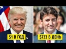Зарплаты Лидеров Разных Стран Мира, Которые Составляют От $ 1 до Более Чем $ 2 Миллионов