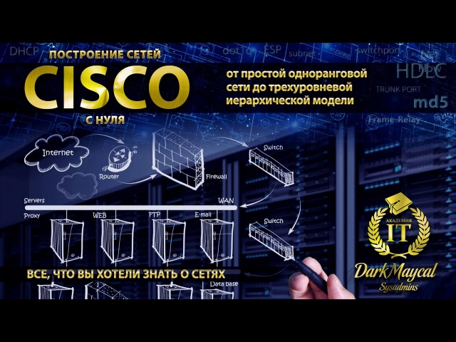 Cisco часть II, модуль II, урок 10. Инфраструктура открытого ключа PKI. Теория