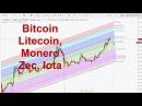 Обзор 6_12_17 Bitcoin Litecoin Monero Zec Iota = BTC LTC XMR ZEC IOT
