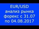 EUR/USD - Еженедельный Анализ Рынка Форекс c 31 по 04.08.2017. Анализ Форекс.