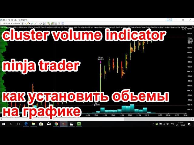 Сluster volume indicator как настроить объемы кластера в платформе ниндзя