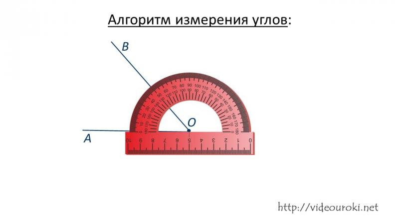 43. Измерение углов. Транспортир.