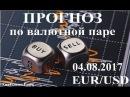 Прогноз по евро доллар (EUR/USD) на 04.08.2017