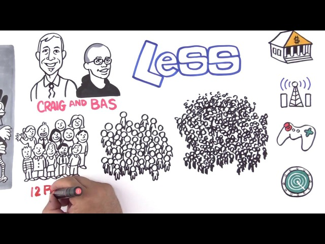 Introduction to LeSS (Large-Scale Scrum) - Dawson