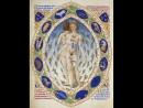 Интересные факты про астрологию за 20 минут.