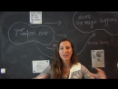 Tak się ucz 1 Blokada językowa Mów do siebie 3 powody dlaczego to pomaga