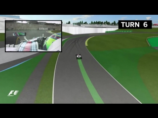 2017 Brazil Grand Prix _ Virtual Circuit Guide