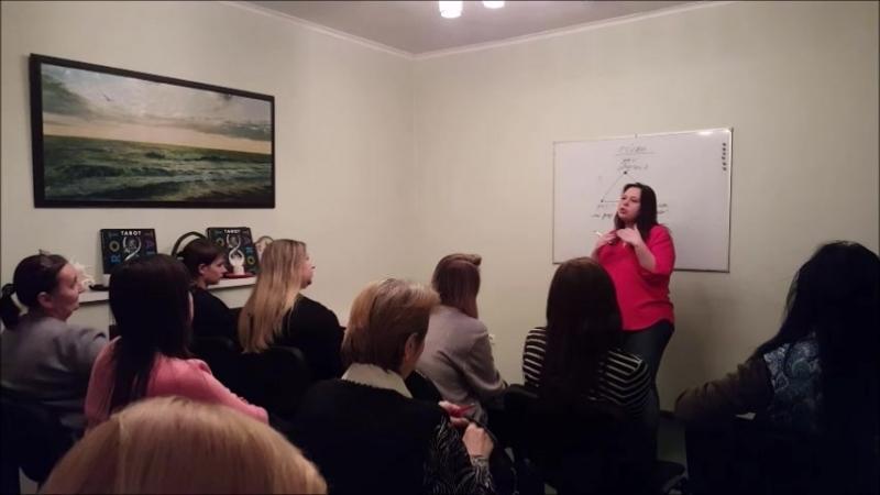 Видео-отчет с семинара Рэйки как практика саморазвития Февраль 2018.