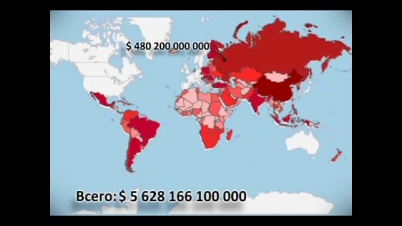 Кому должны все страны мира - данные на 2012 год