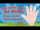 Nombre de los dedos de la mano español para niños - Videos Aprende