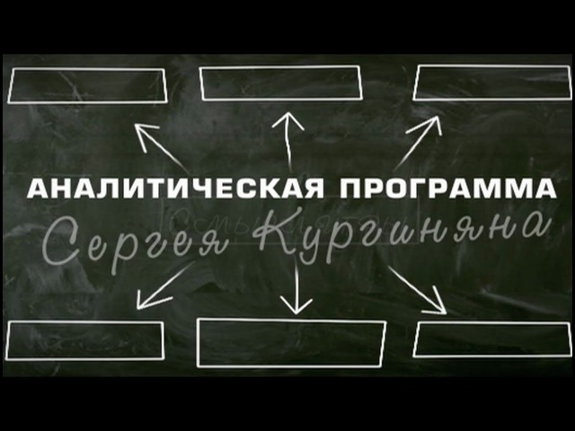 Смысл Игры - 120. Сергей Кургинян