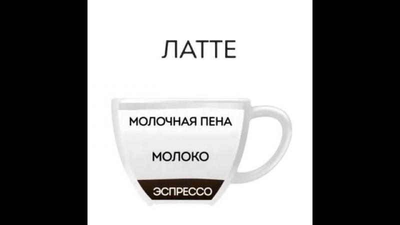 Разбираемся в названии кофейных напитков!