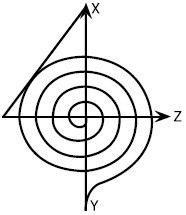 Магический рисунок  GkC6CMlF4Hk