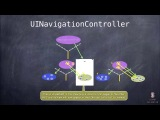 Lecture 7: Multiple MVCs, Timer and Animation